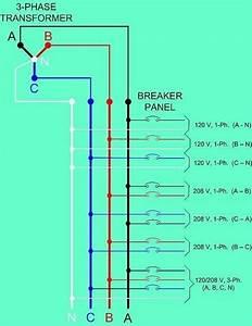 Wiring Diagram 3 Phase Panel 208y 120