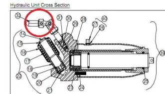 hydraulic car diagram hydraulic free engine image for