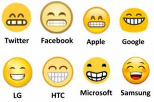Emoji Faces Meanings