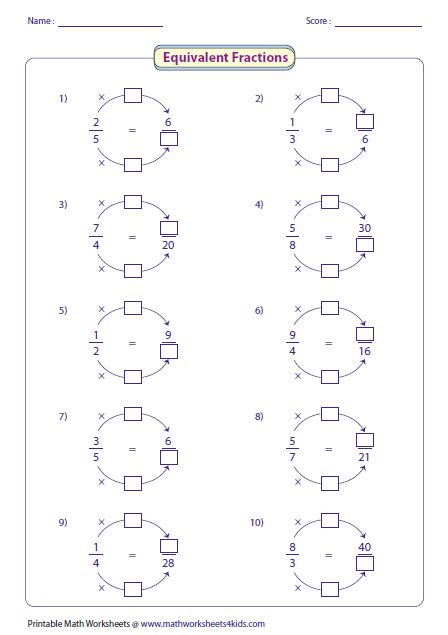 learning equivalent fractions ideas for school