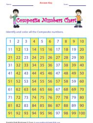 composite numbers chart worksheet  answer key