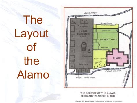 the state of siege as a state the battle of the alamo
