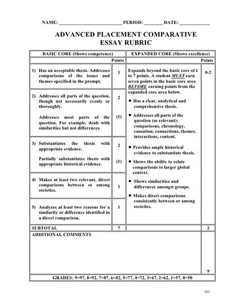 locavores ap essay rubric english