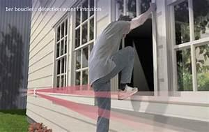 Alarme Périmétrique Pour Maison : barri re ext rieur sans fil double rideau de 12m pour ~ Premium-room.com Idées de Décoration