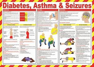 Asthma Classification And Treatment Chart Seizure First Aid Steps First Aid Treatment Posters