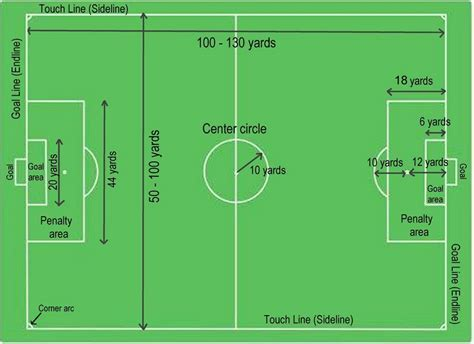 football ground measurement in meter usa soccer field dimensions