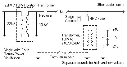 What Isolation Transformer Physics Forums