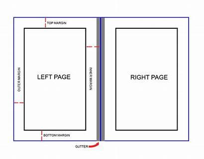 Layout Margins Publishing Don Tckpublishing Where Books