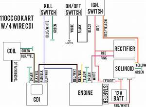 Sunl Atv Wiring Diagram