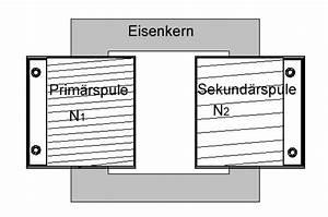 Trafo Berechnen : was ist ein trafo was ist das f r ein transformator ~ Themetempest.com Abrechnung