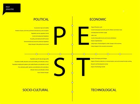 pestle analysis  twitter   pest analysis
