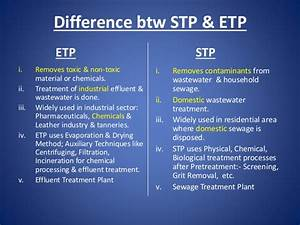 Stp Presentation