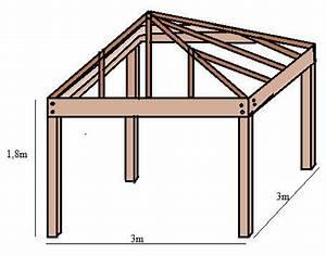 Dach Für Gartenpavillon : bauplan pavillon zum selber bauen ~ Markanthonyermac.com Haus und Dekorationen