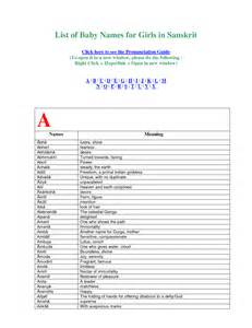 Baby Boy Names List