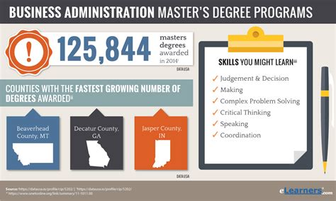 mba programs  masters  business