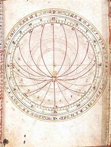 5 Best Images of Vintage Astrology Printable - Differences ...
