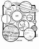 Coloring Pages Planets Planet Printable Colouring Sheets Solar System Space Sun Earth Science Planetary Children Objects sketch template