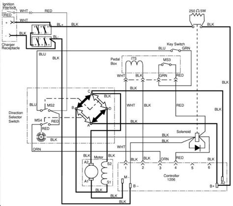 Ez Go Textron Charger Wiring Diagram by Ez Go Charger Wiring Diagram Fuse Box And Wiring Diagram