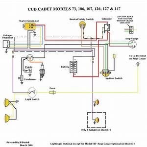 Wiring Diagram For Cub Cadet Ltx 1045  U2013 Readingrat Net