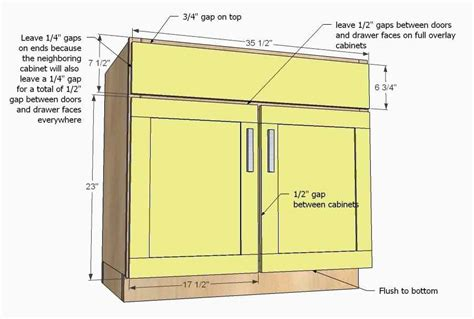 kitchen cabinet frame awesome images of kitchen cabinet frame dimensions 2511