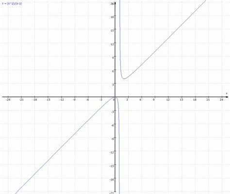 asymptote berechnen  funktion asymptote wikipedia
