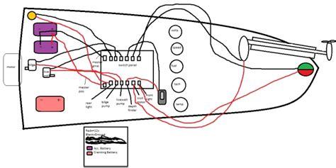 Nitro Bass Boat Wiring Diagram by Nitro Boat Wiring Diagram Nitro Boat Engine Wiring Diagram