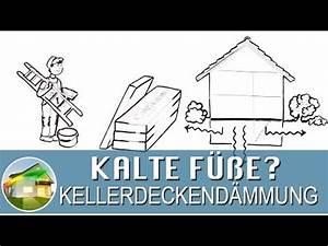 Rollladenkasten Dämmung Test : teleskop ger tetr ger und einlasskasten doovi ~ Lizthompson.info Haus und Dekorationen