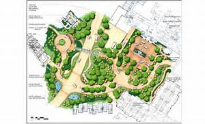 Garden Design And Planning Design Site Plans Land Use Planning Circulation Plans Landscape