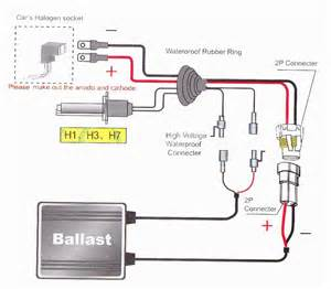 xenon lamp wiring diagram xenon image wiring diagram similiar circuit diagram of hid headlights keywords on xenon lamp wiring diagram