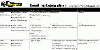 Email Marketing Plan Template Example Automated Workflows