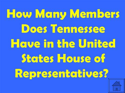 how many members in the house of representatives government jeopardy