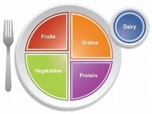 March Is National Nutrition Month  U2013 Piedmont Health Seniorcare