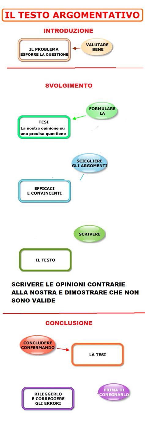 frengus antologia il testo argomentativo  regolativo