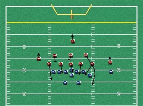 defense football veer 53 option plays defensive youth pro playbook offense play coaches defenders youthfootballonline