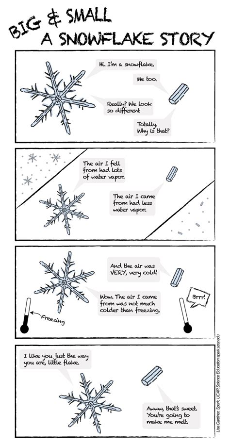 physics of snowboarding worksheet winter weather a snowflake story ucar center for