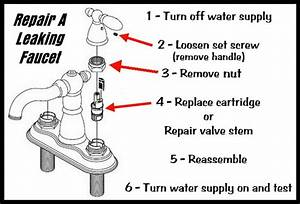 How To Stop A Faucet Leak