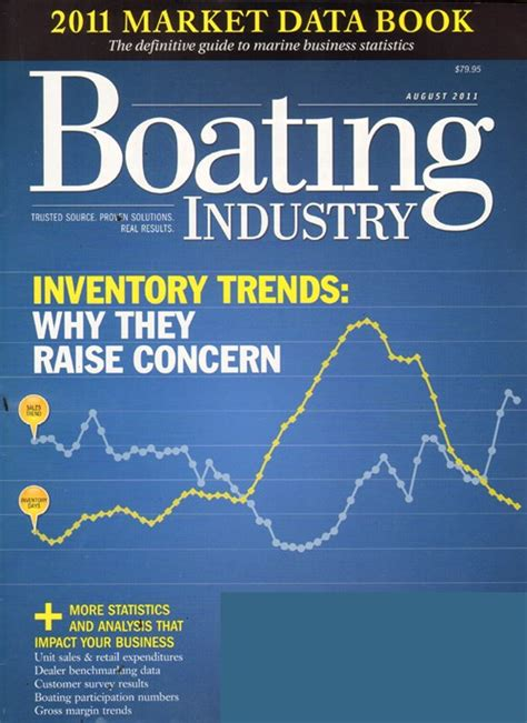 International Boating Industry Magazine by Boating Industry Magazine Discountmags