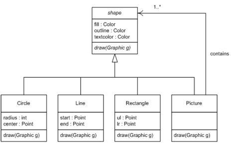 composite design pattern uml state diagram exle wiring diagram and fuse box
