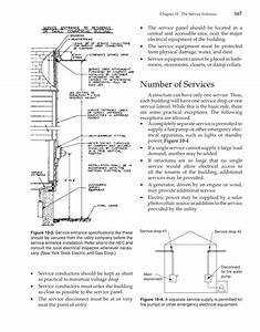 Modern Residential Wiring  9th Edition Page 167