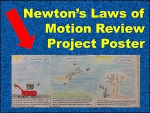 Newtons Laws Of Motion Review Project Poster By