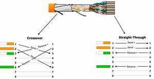 Lan Kabel Belegung : 1 pin belegung ethernet 10 100baset ~ A.2002-acura-tl-radio.info Haus und Dekorationen