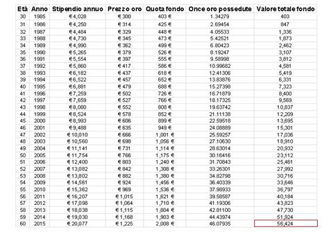 capannoni in ferro smontati tavola dei numeri primi fino a 10000 28 images tavola