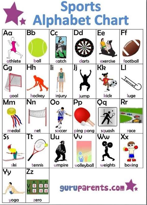 guruparents  twitter sports alphabet chart