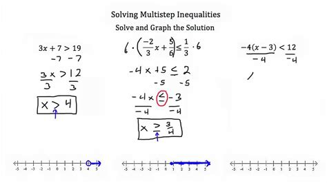 Multiple Step Inequalities Youtube