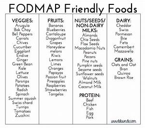 Chart For Carbohydrates In Food The Fodmap Diet Blawnde