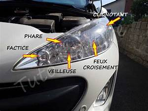 Feux Avant 207 : changement d 39 une ampoule avant gauche d 39 une peugeot 308 tutoriel simple pour votre voiture ~ Dode.kayakingforconservation.com Idées de Décoration