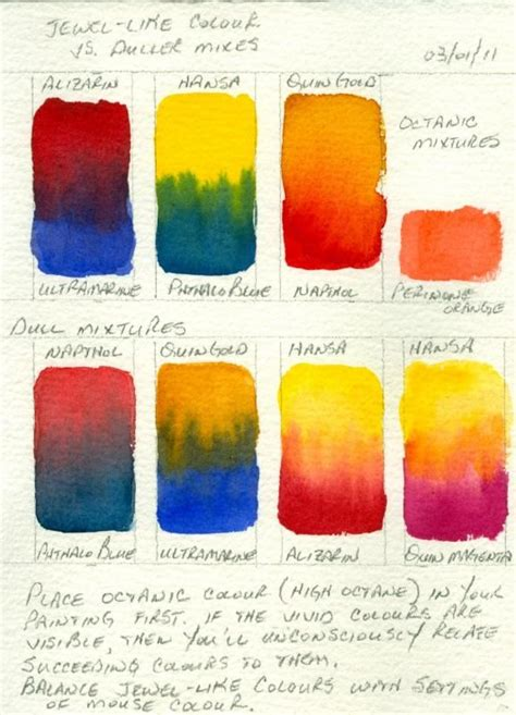 paint color mixing 201 best images about nuanciers mixing colors palette on acrylics watercolour and