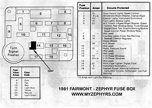 1981 Ford F 150 Fuse Box Diagram  1981  Free Engine Image For User Manual Download