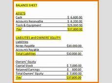 Small business balance sheet Authorization Letter Pdf