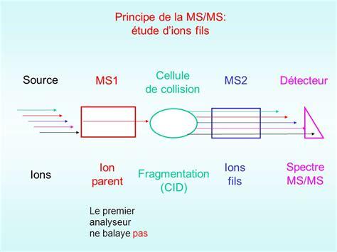 principe de la chambre cours spectrométrie de masse ppt télécharger